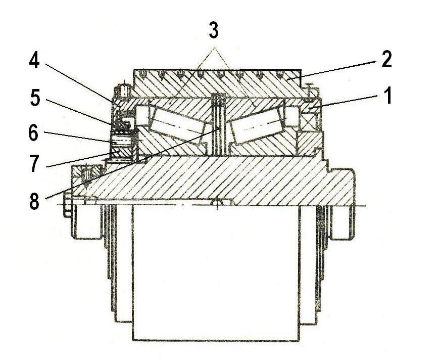 схема ролика гранулятора ОГМ